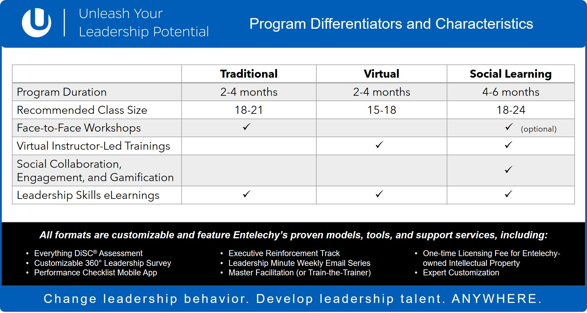 UYLP_Overview_Graphic_20200514a