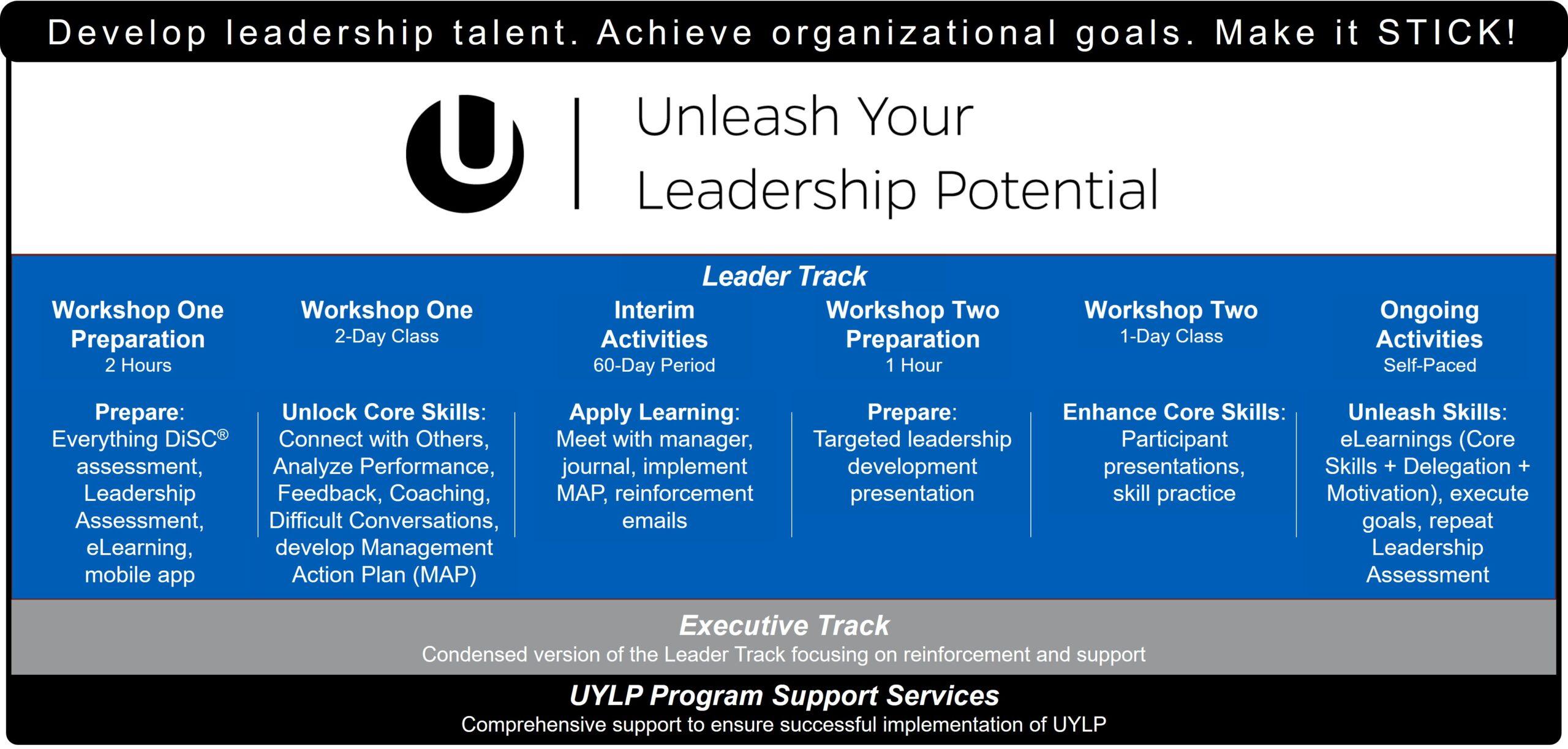 UYLP_Program_Graphic_20210830